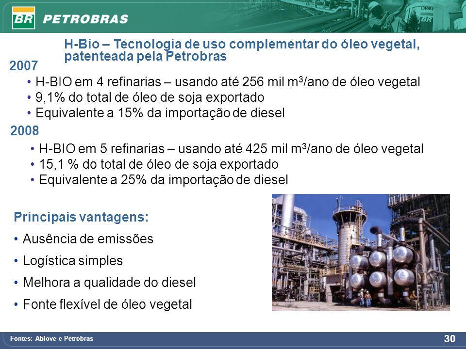 Revisão do Capex Atualização do PLANGAS para aproveitar oportunidades no mercado de gás natural.