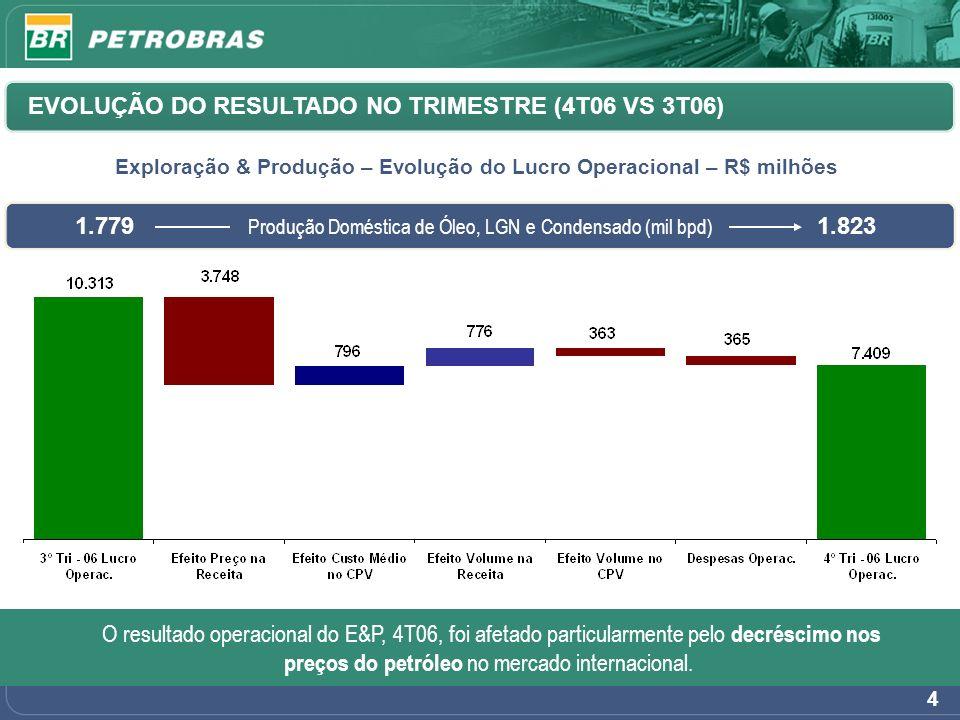 PREÇO MÉDIO DE REALIZAÇÃO - PMR