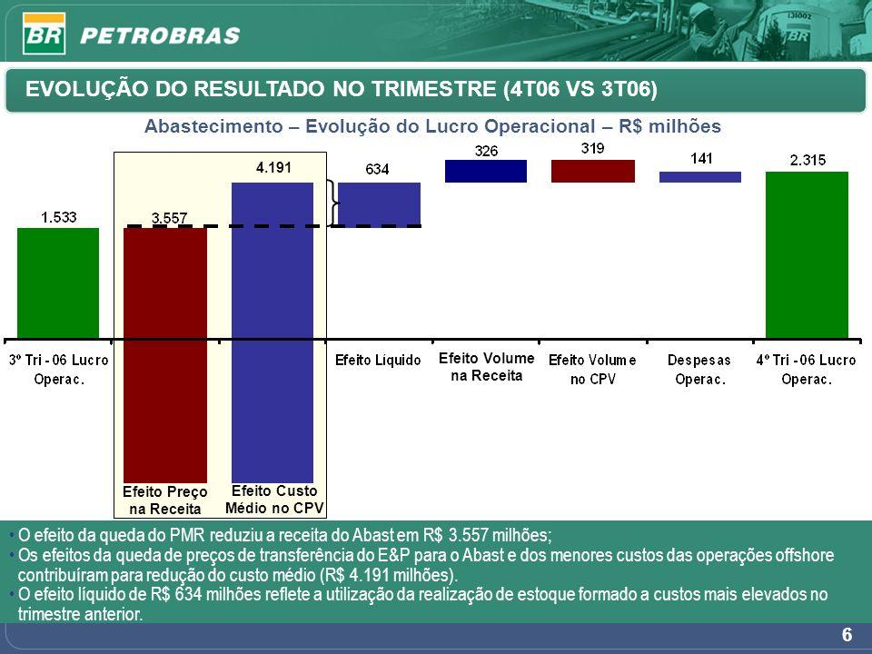 DEMONSTRATIVO DE RESULTADO 4T06 VS 3T06