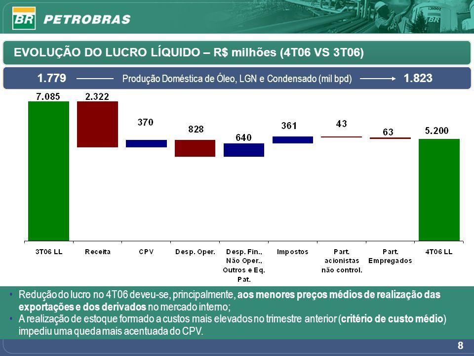 CUSTOS DE EXTRAÇÃO COM PARTICIPAÇÃO GOVERNAMENTAL