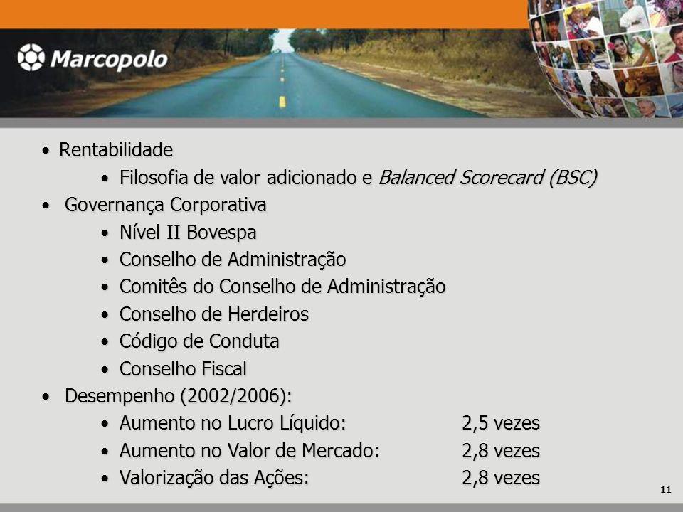 Filosofia de valor adicionado e Balanced Scorecard (BSC)