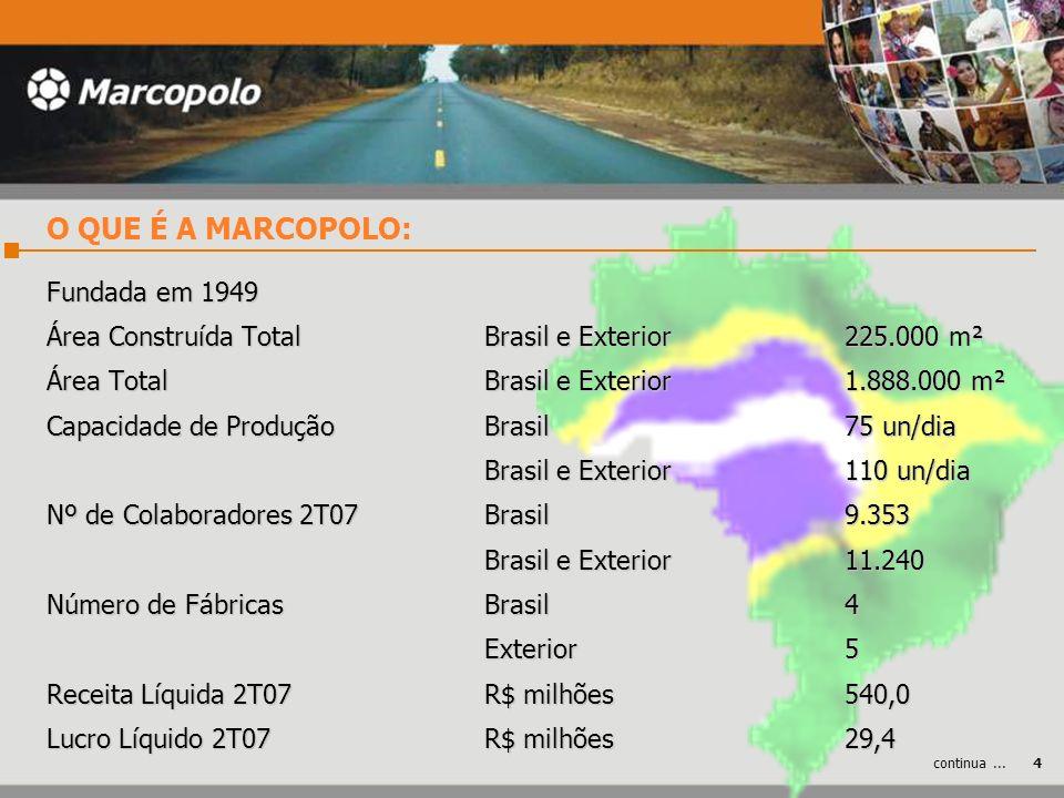 O QUE É A MARCOPOLO: Fundada em 1949