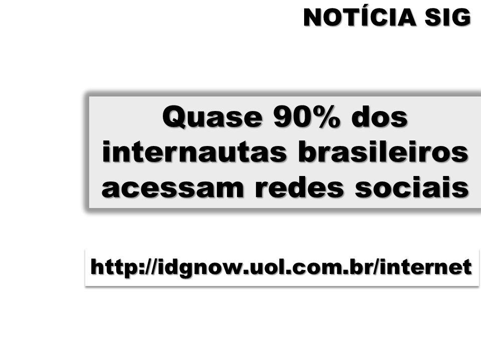 Quase 90% dos internautas brasileiros acessam redes sociais
