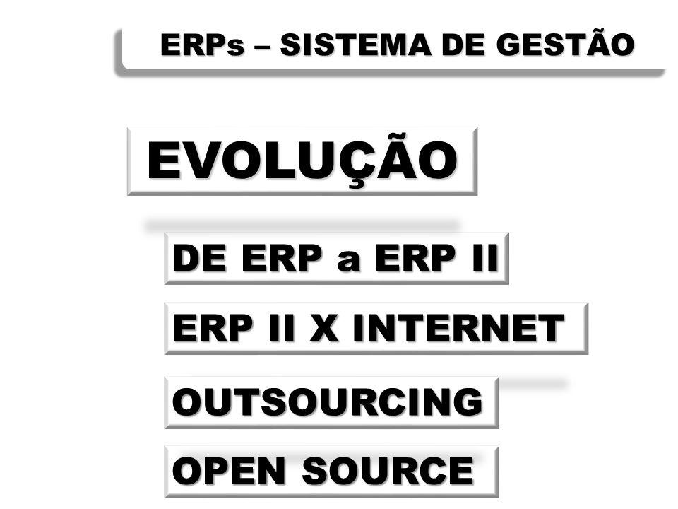 ERPs – SISTEMA DE GESTÃO
