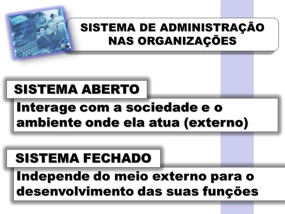 FCETM - Administração (7o Período)