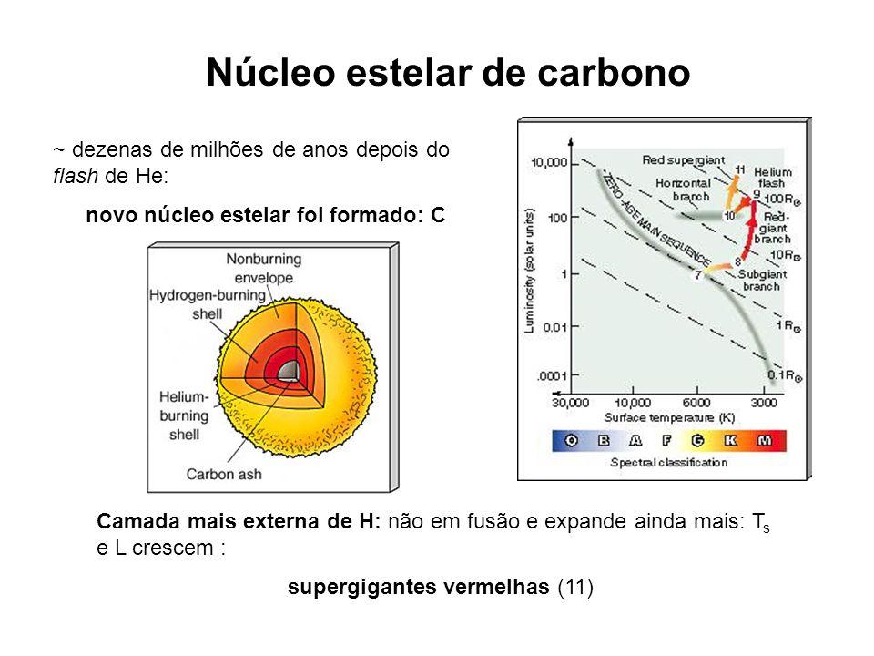 Núcleo estelar de carbono novo núcleo estelar foi formado: C