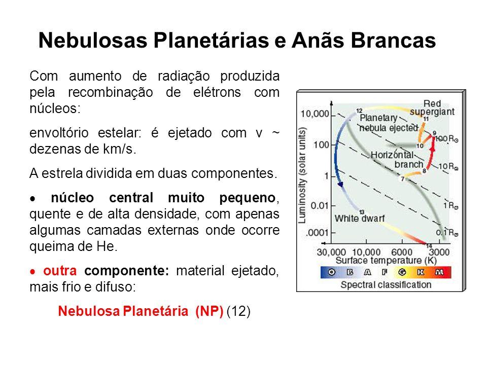 Nebulosas Planetárias e Anãs Brancas