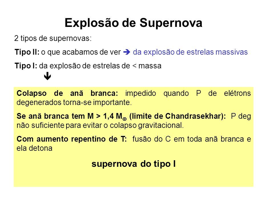 Explosão de Supernova  supernova do tipo I 2 tipos de supernovas:
