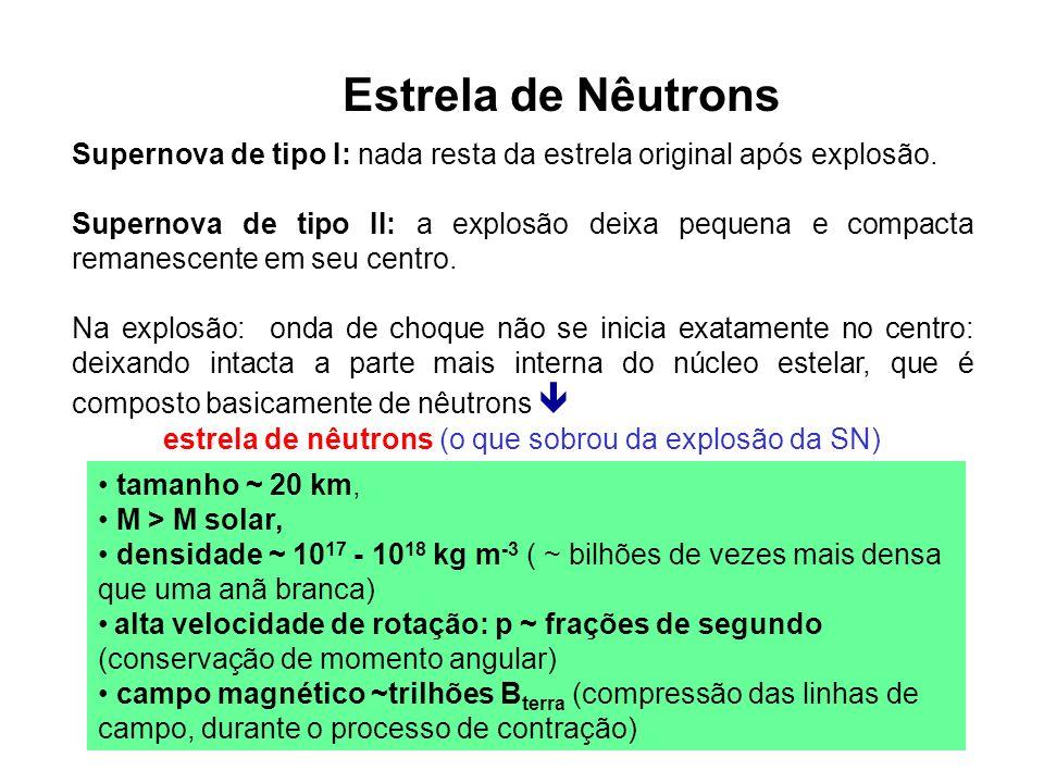 estrela de nêutrons (o que sobrou da explosão da SN)