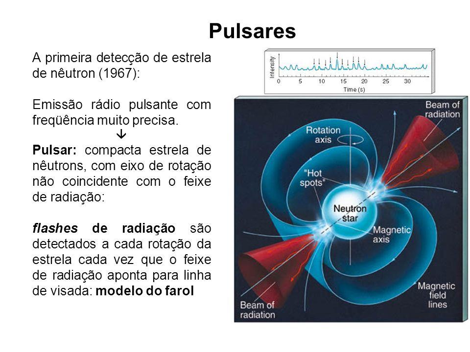 Pulsares A primeira detecção de estrela de nêutron (1967):