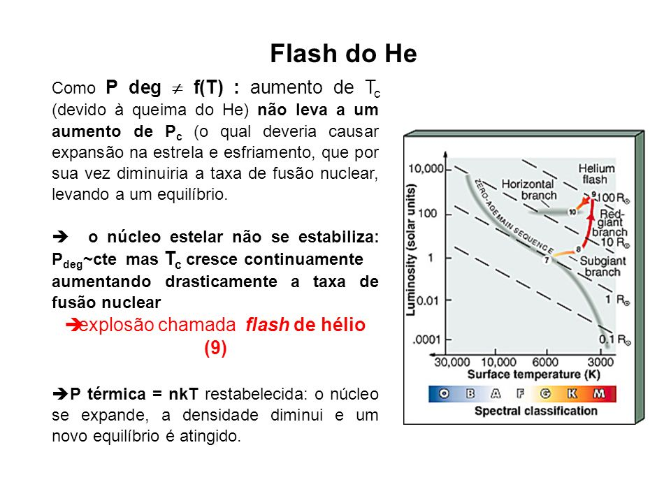 explosão chamada flash de hélio (9)