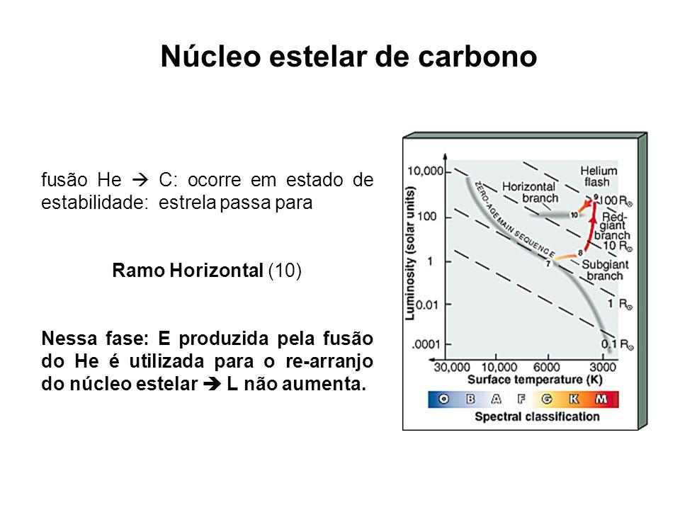 Núcleo estelar de carbono