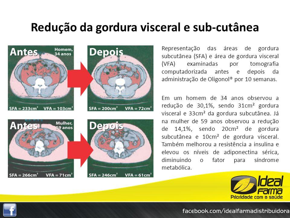 Redução da gordura visceral e sub-cutânea