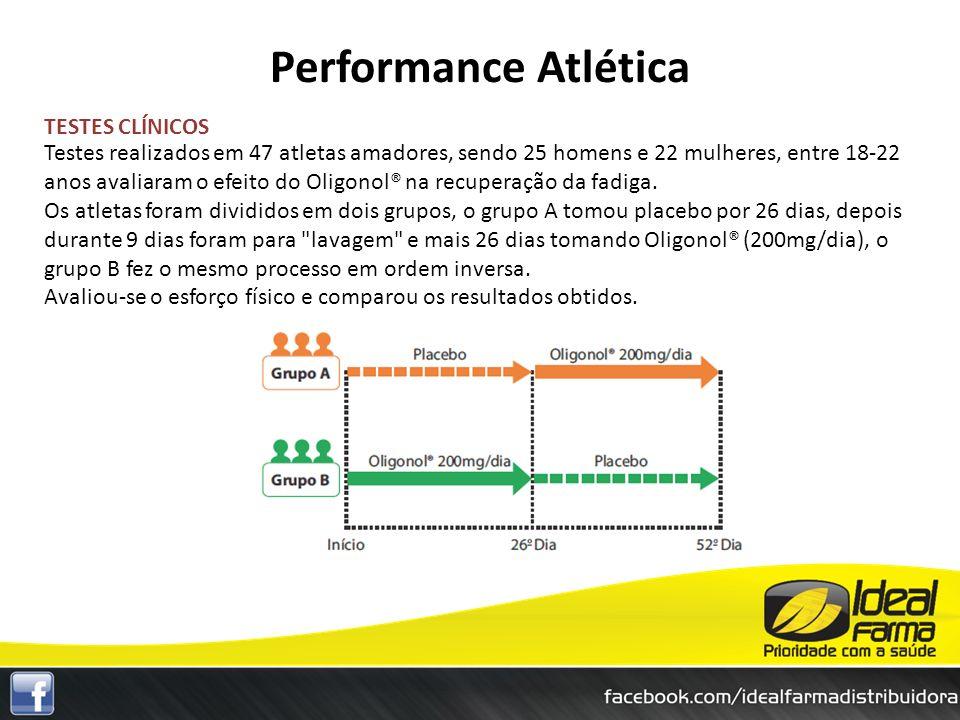 Performance Atlética TESTES CLÍNICOS