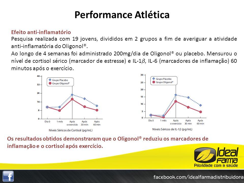 Performance Atlética Efeito anti-inflamatório