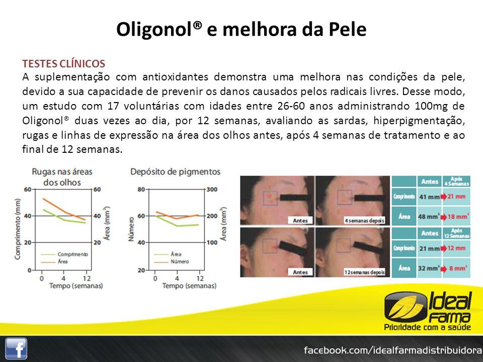 Oligonol® e melhora da Pele