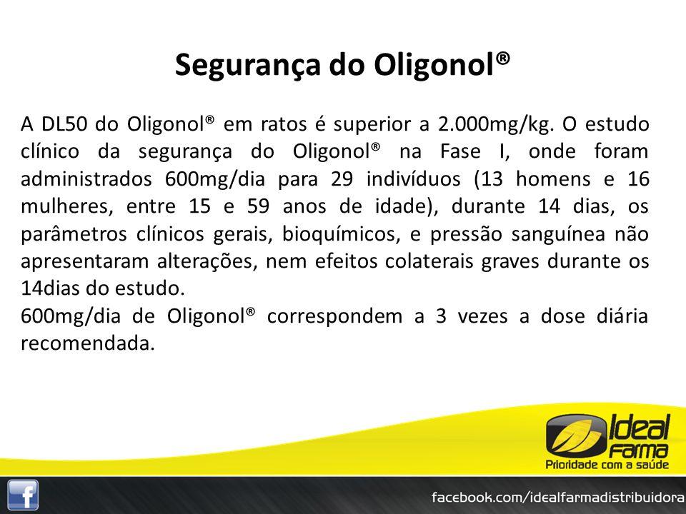 Segurança do Oligonol®