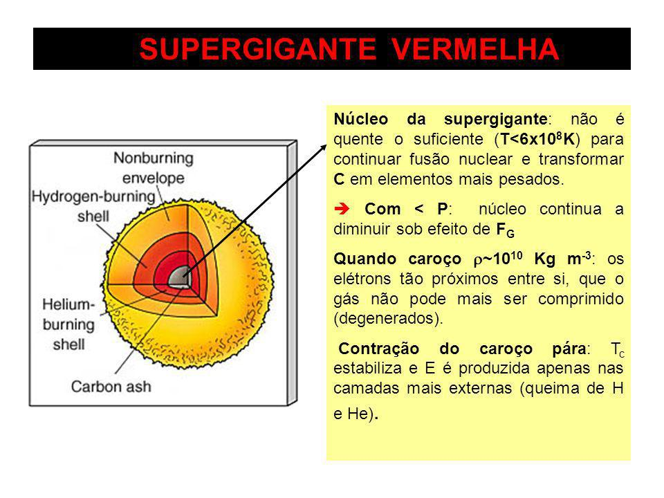 SUPERGIGANTE VERMELHA