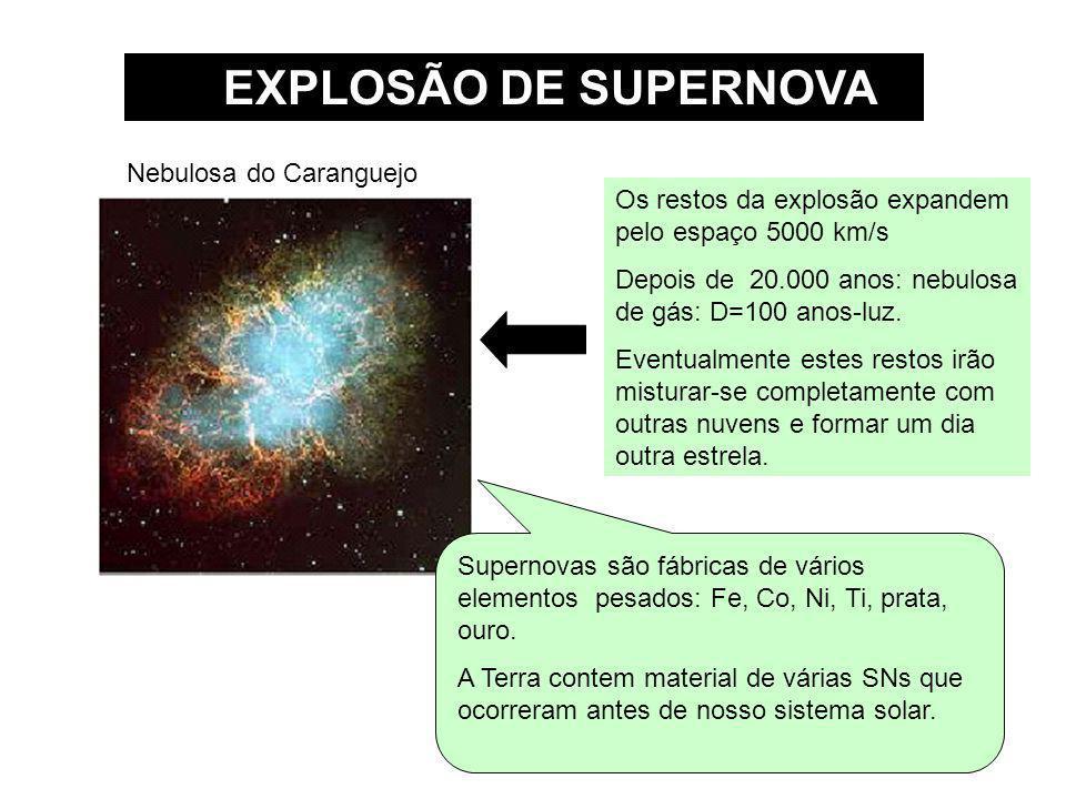 EXPLOSÃO DE SUPERNOVA Nebulosa do Caranguejo
