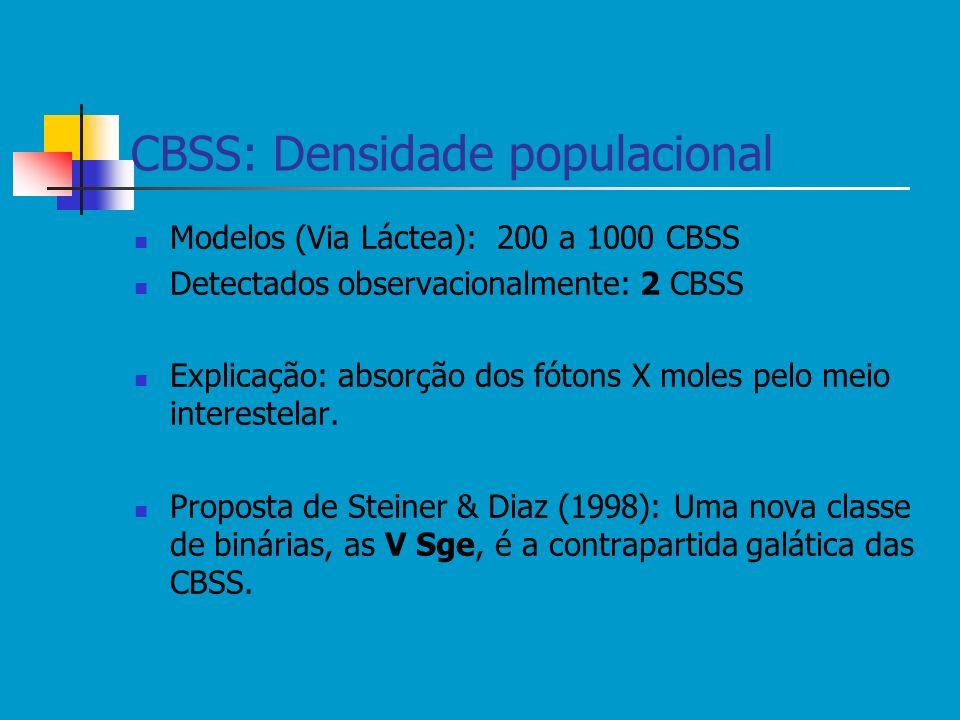 CBSS: Densidade populacional