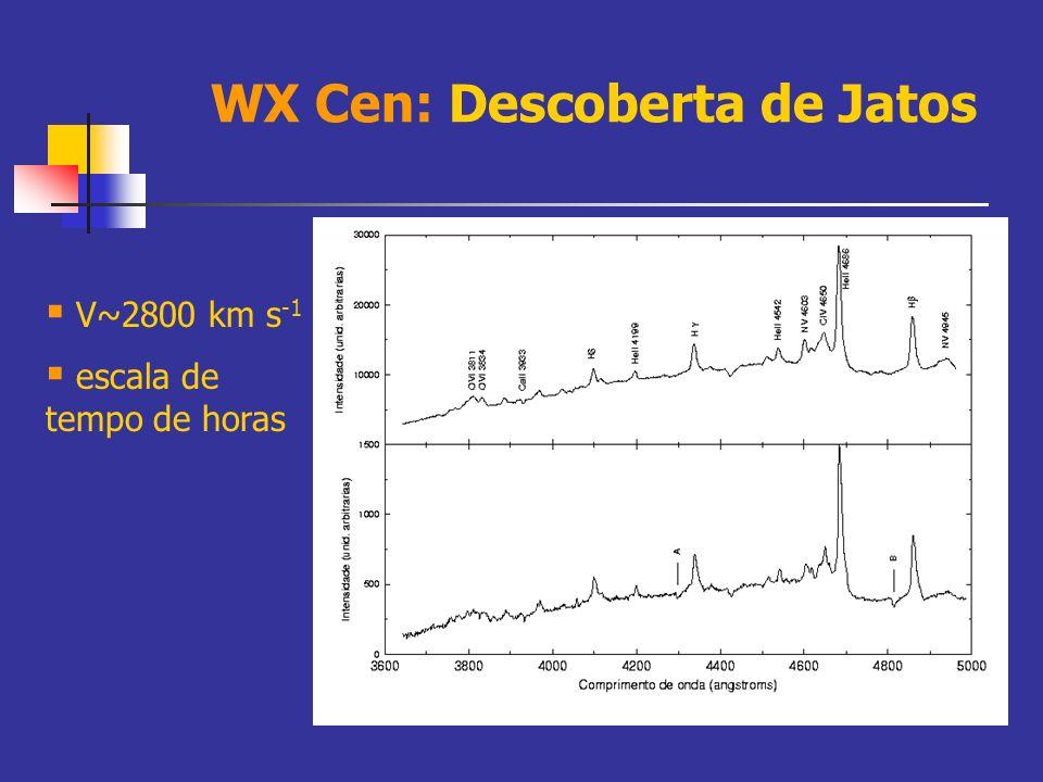WX Cen: Descoberta de Jatos