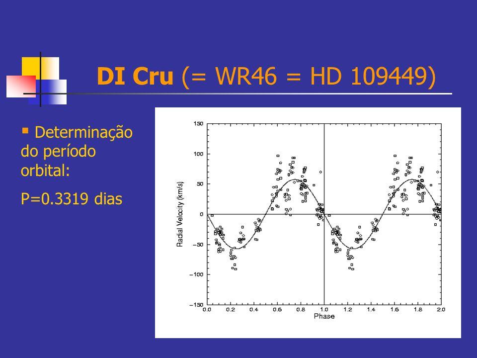 DI Cru (= WR46 = HD 109449) Determinação do período orbital: