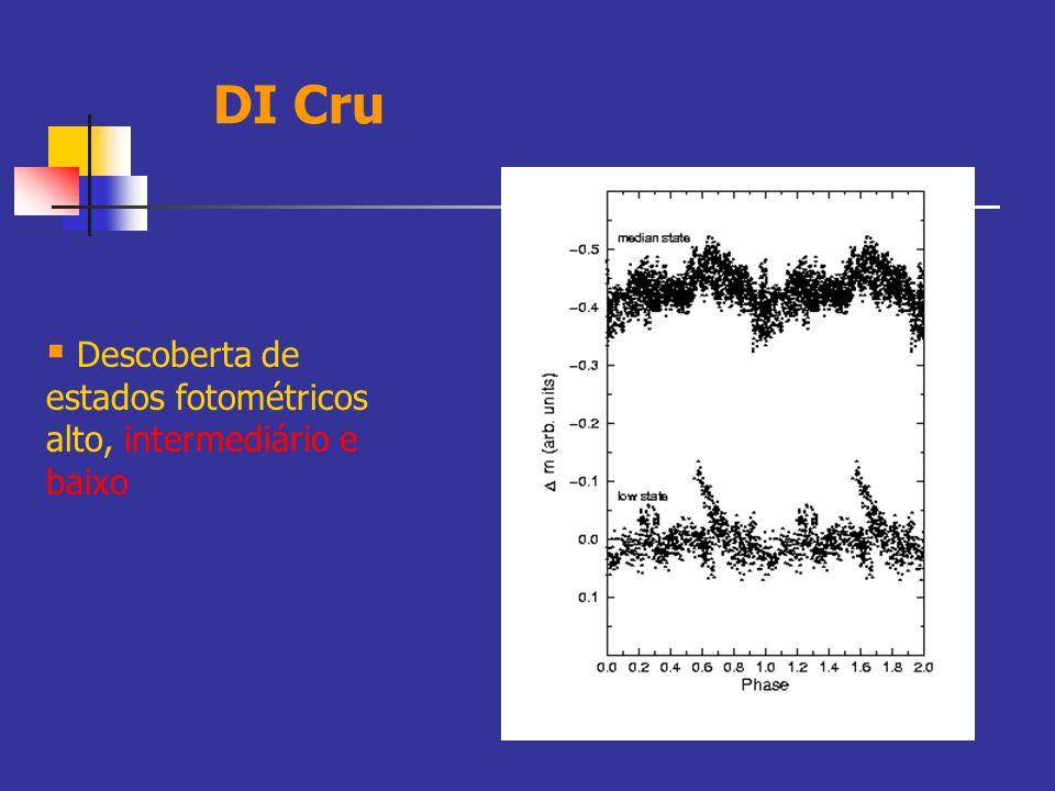 DI Cru Descoberta de estados fotométricos alto, intermediário e baixo