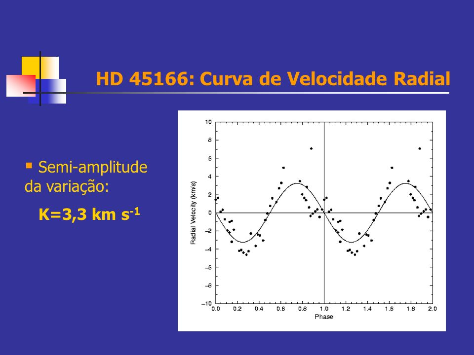 HD 45166: Curva de Velocidade Radial