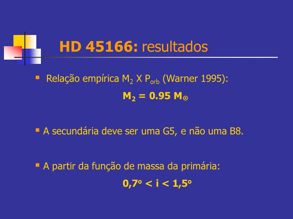 HD 45166: resultados Relação empírica M2 X Porb (Warner 1995):