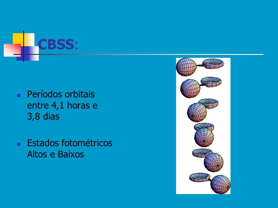 CBSS: Períodos orbitais entre 4,1 horas e 3,8 dias