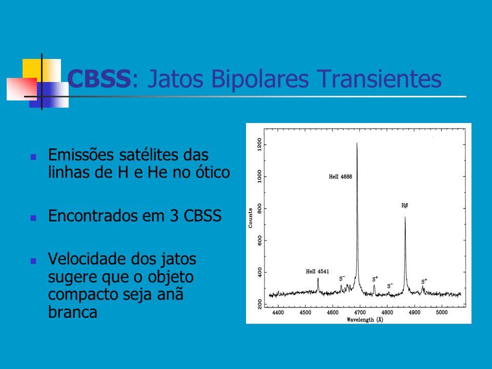 CBSS: Jatos Bipolares Transientes