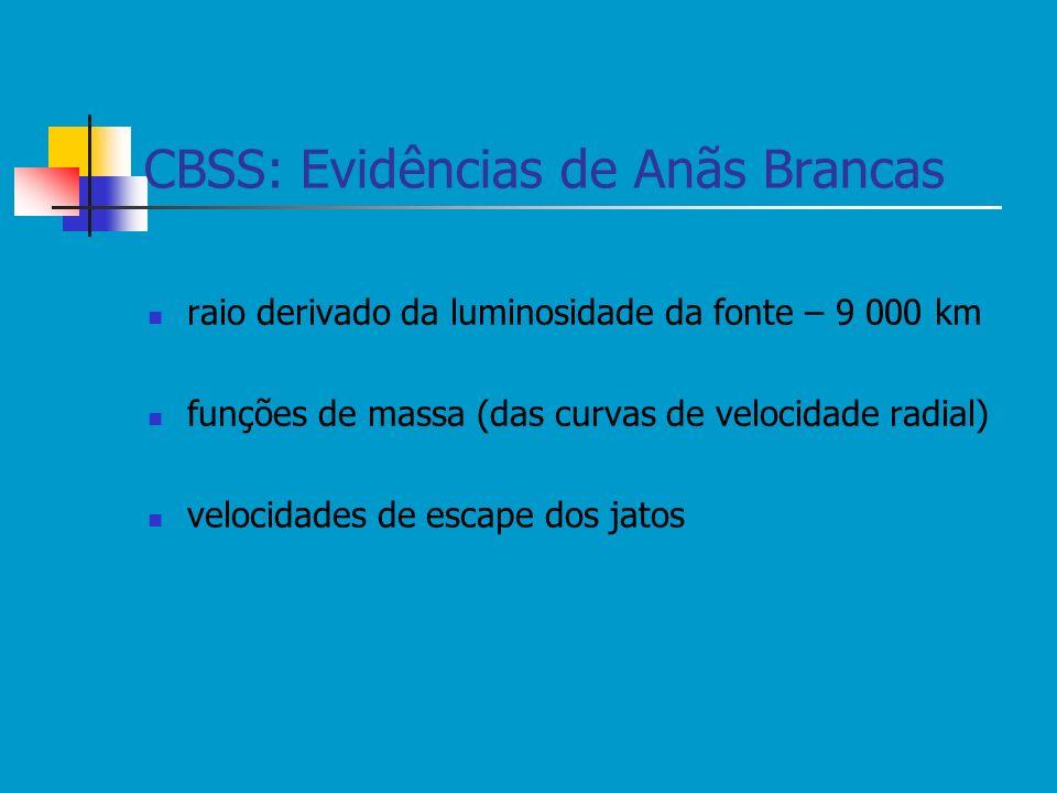 CBSS: Evidências de Anãs Brancas
