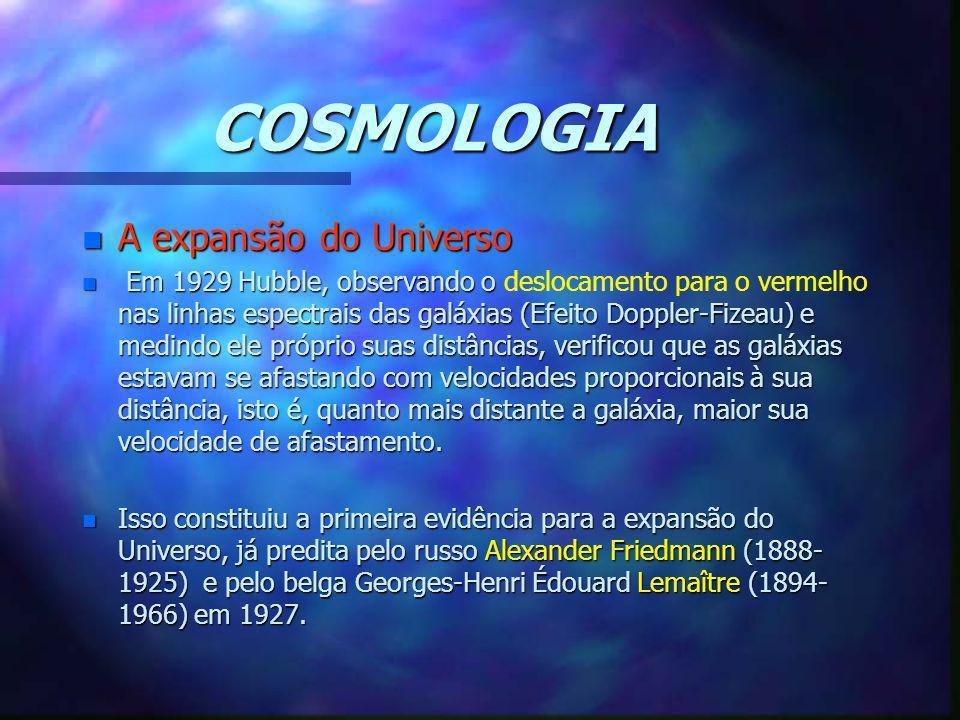 COSMOLOGIA A expansão do Universo