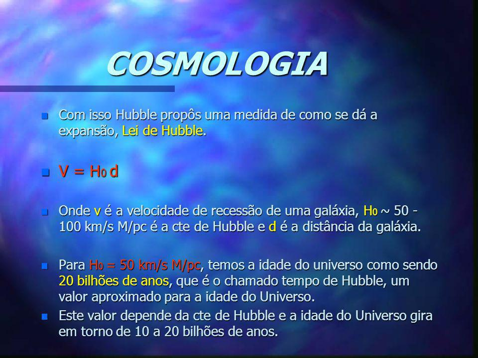 COSMOLOGIACom isso Hubble propôs uma medida de como se dá a expansão, Lei de Hubble. V = H0 d.