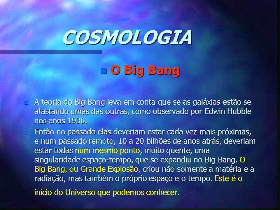 COSMOLOGIA O Big Bang.
