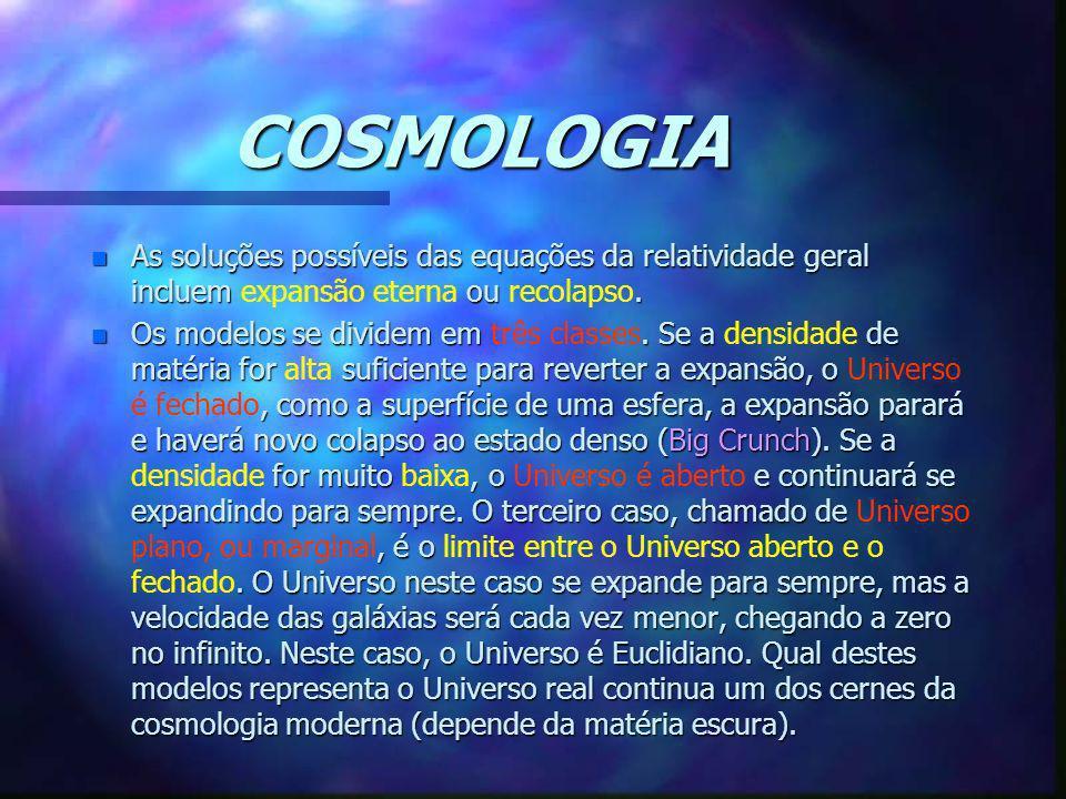 COSMOLOGIA As soluções possíveis das equações da relatividade geral incluem expansão eterna ou recolapso.