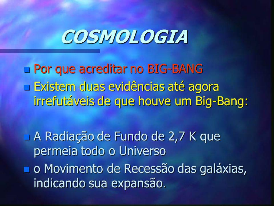 COSMOLOGIA Por que acreditar no BIG-BANG