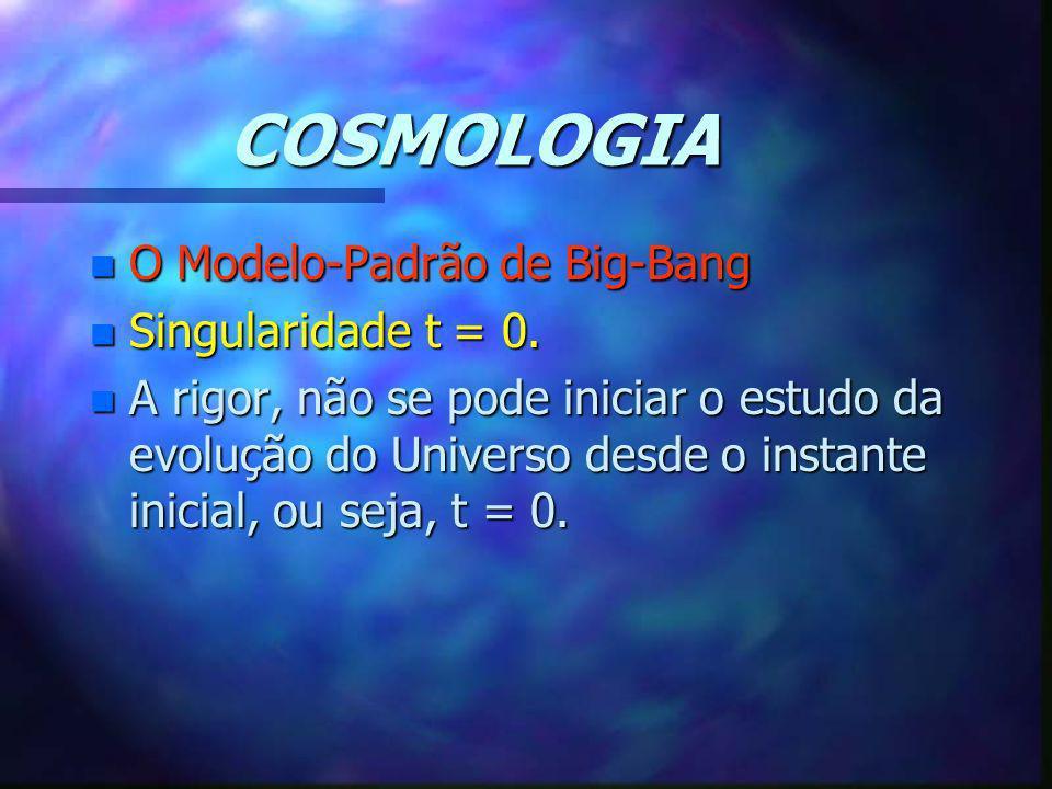 COSMOLOGIA O Modelo-Padrão de Big-Bang Singularidade t = 0.