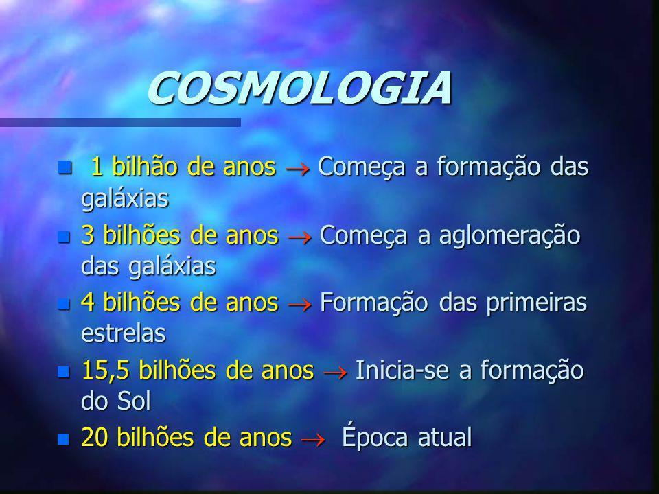 COSMOLOGIA 1 bilhão de anos  Começa a formação das galáxias