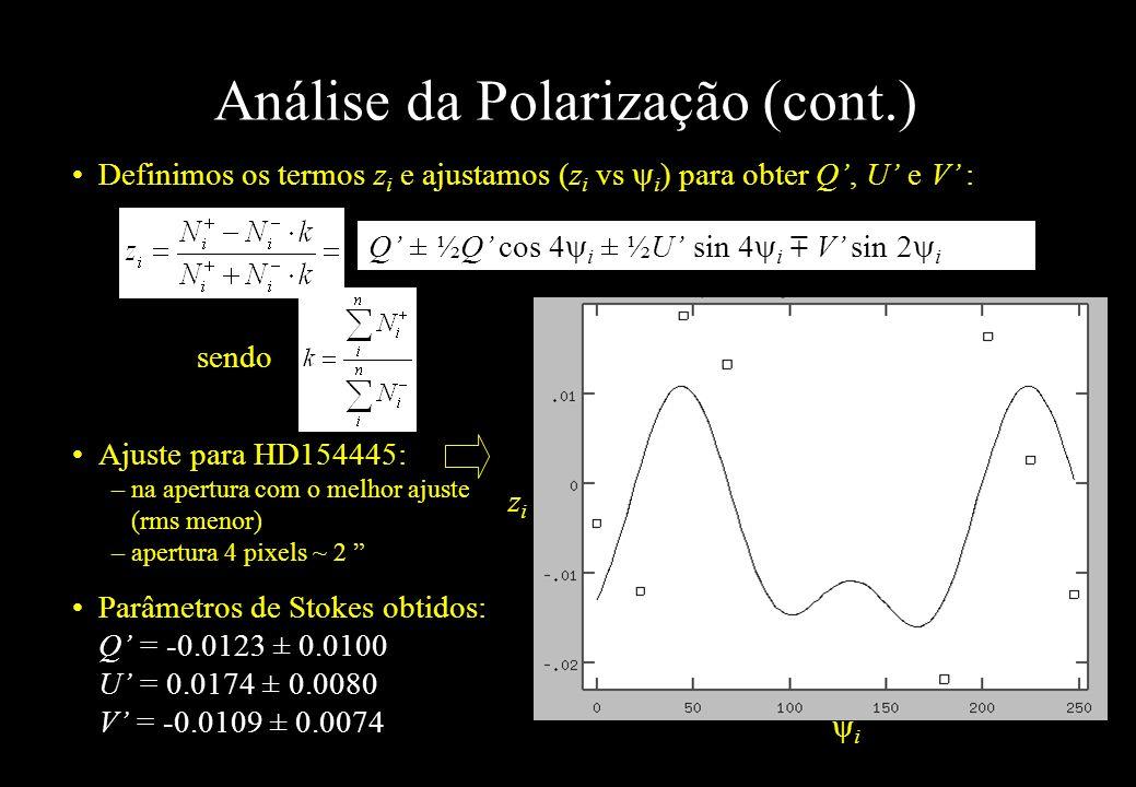 Análise da Polarização (cont.)