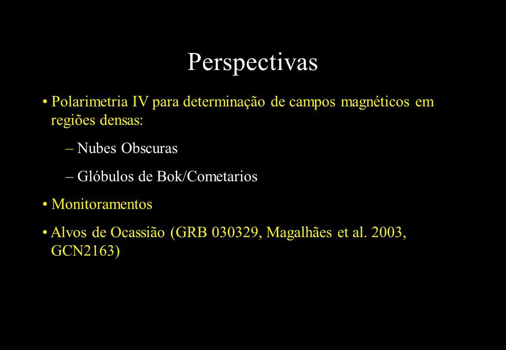 Perspectivas Polarimetria IV para determinação de campos magnéticos em regiões densas: Nubes Obscuras.