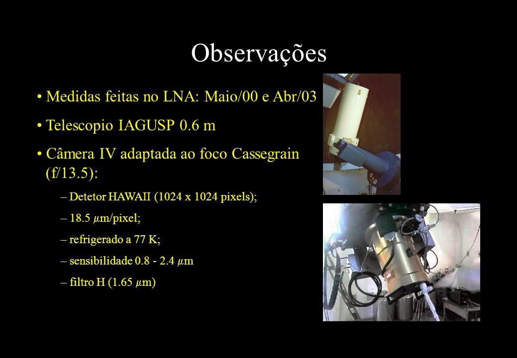 Observações Medidas feitas no LNA: Maio/00 e Abr/03