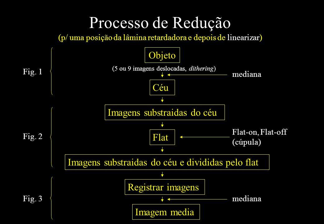 Processo de Redução (p/ uma posição da lâmina retardadora e depois de linearizar)