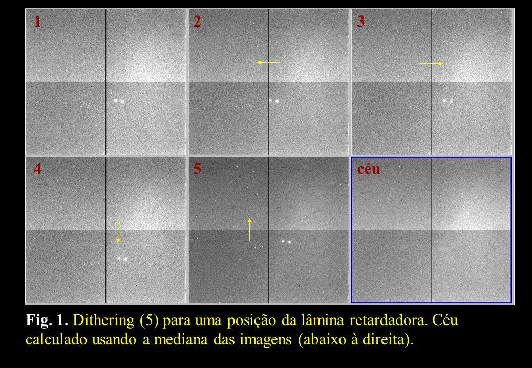 1 2. 3. 4. 5. céu. Fig. 1. Dithering (5) para uma posição da lâmina retardadora.