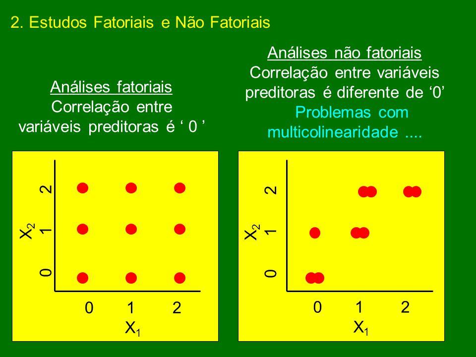 2. Estudos Fatoriais e Não Fatoriais