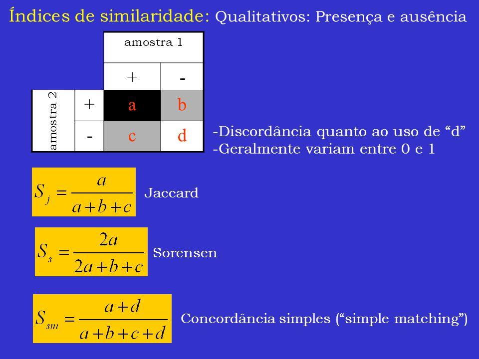 + - a b c d Índices de similaridade: Qualitativos: Presença e ausência