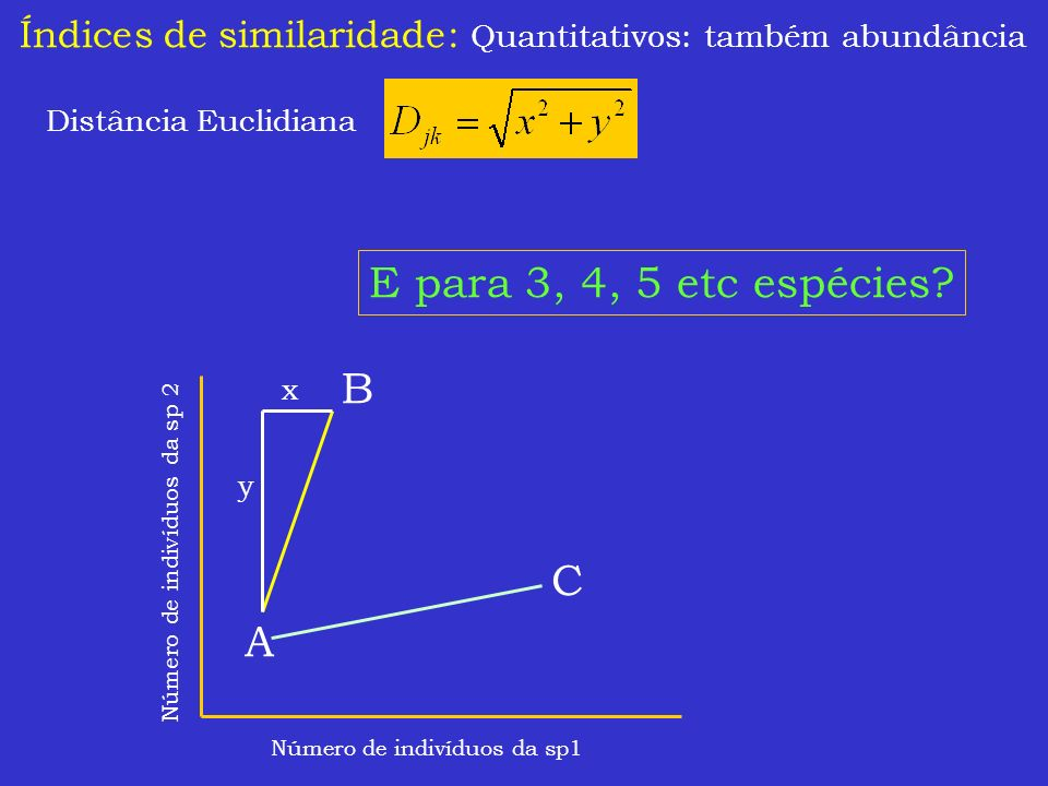 Índices de similaridade: Quantitativos: também abundância