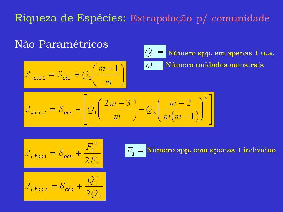 Riqueza de Espécies: Extrapolação p/ comunidade Não Paramétricos