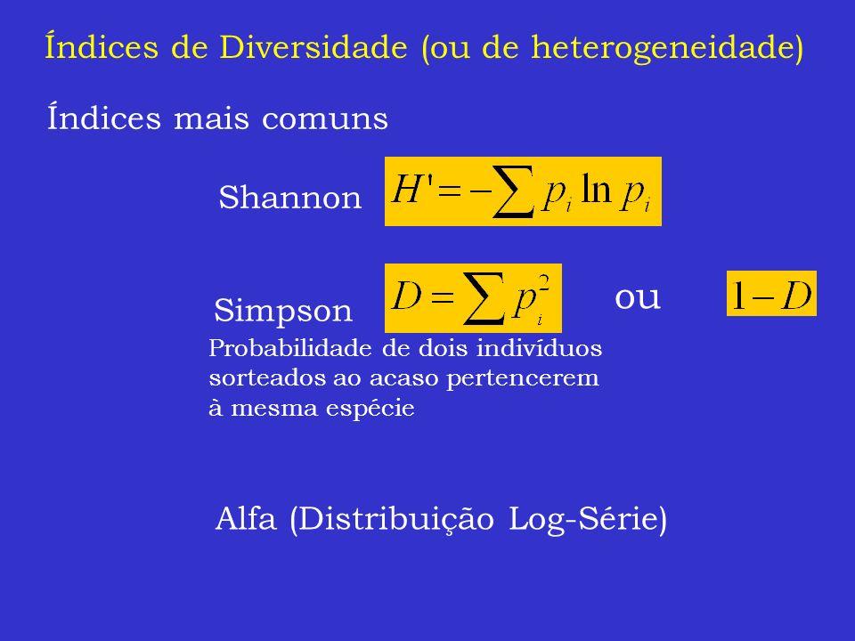 ou Índices de Diversidade (ou de heterogeneidade) Índices mais comuns
