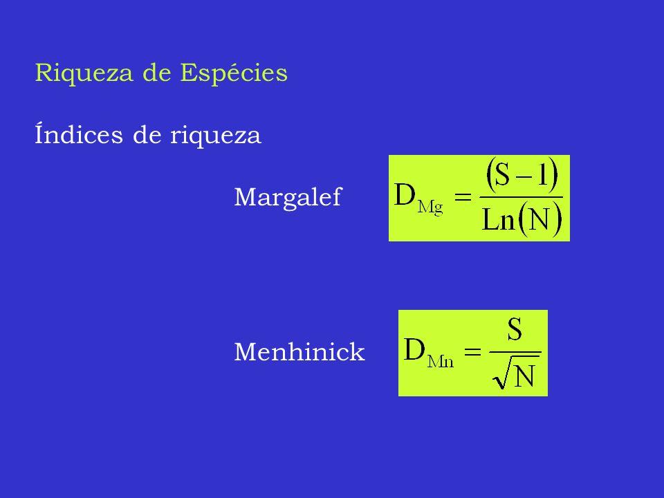 Riqueza de Espécies Índices de riqueza Margalef Menhinick